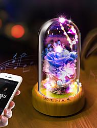 Недорогие -Рождественский подарок Bluetooth-динамик светодиодный желая динамик потоковое бутылка музыка Санта-Клаус Eteral цветок портативный стерео бас