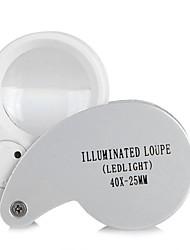 Недорогие -Портативный 40x мини карманный складной лупа ручной увеличитель глаз ювелирная лупа со светодиодной лампой