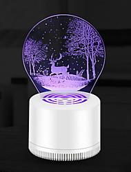 Недорогие -противомоскитная лампа usb электроники противомоскитная ловушка светодиодный ночник ошибка насекомое убийца новинка освещение