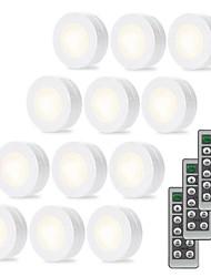 Недорогие -новинка беспроводной светодиодный светильник с диммерным таймером и батареей с пультом дистанционного управления для кухонного шкафа