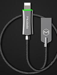 Недорогие -Подсветка Кабель 1.8M (6 футов) Плетение / Высокая скорость / Позолота сплав цинка / Нейлон Адаптер USB-кабеля Назначение iPad / iPhone