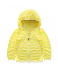 Girls' Jackets & Coats