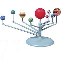 Jucării Educaționale Jucării Ștințe & Discovery Jucărie Astronomie & Nutan Nouă planete Jucarii Sistem solar Bucăți Cadou