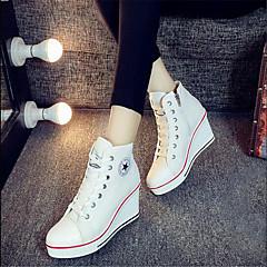 Women's Canvas Spring / Fall Comfort Sneakers Wedge Heel Sky Blue / Red / Pink
