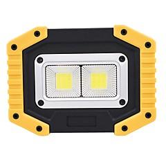 Χαμηλού Κόστους Ηλεκτρικά Εργαλεία-ismartdigi i-840 LED Flashlight Floodlight Φακοί LED Φορητά / Αντιολισθητικό Κατασκήνωση / Πεζοπορία / Εξερεύνηση Σπηλαίων / Καθημερινή Χρήση / Ποδηλασία Κίτρινο