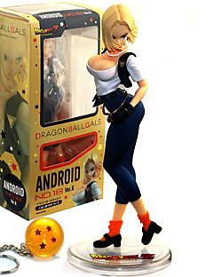 billige Anime cosplay-Anime Action Figurer Inspirert av Dragon Ball Ao 20 CM Modell Leker Dukke