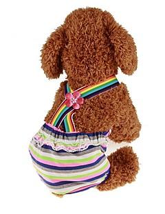billiga Hundkläder-Husdjur Jumpsuits Hundkläder Rand / Prinsessa Mörkgrön Vadderat tyg Kostym För husdjur Herr Sport och utomhus / Klänningar & Kjolar