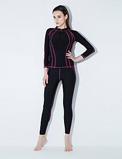 billige Bikinier og damemote 2017-Dame Sporty / Grunnleggende Bikinikjole Badeshorts Ensfarget / Fargeblokk