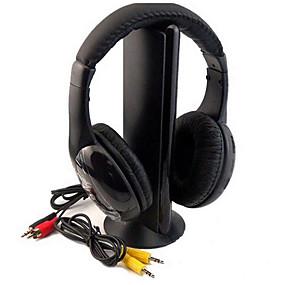 cheap Headphones & Earphones-MH2001 Over-ear Headphone Wired Travel & Entertainment Stereo