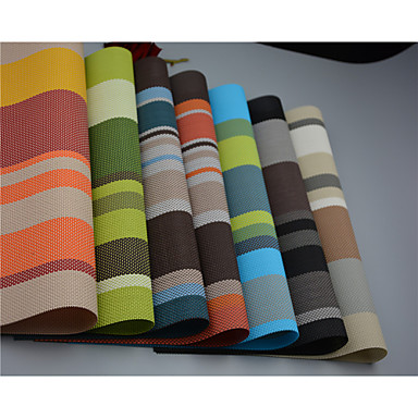 2pcs europäischen Stil-Qualität PVC-Speiseuntersetzer Tischsets (12