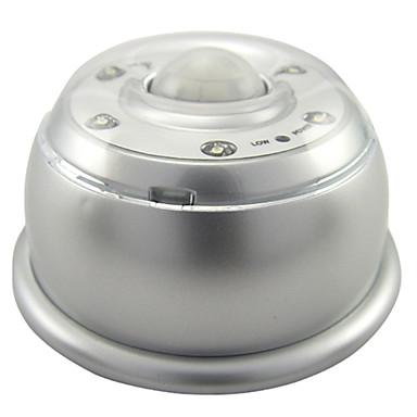 E14 LED Smart Bulbs Recessed Retrofit 6 Integrate LED 120,000 MCD lm Natural White NO K Sensor Battery V