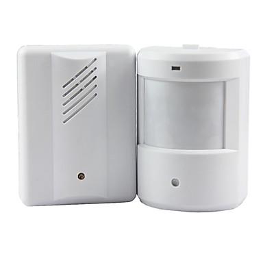 Tür & Fenster-Sensor für