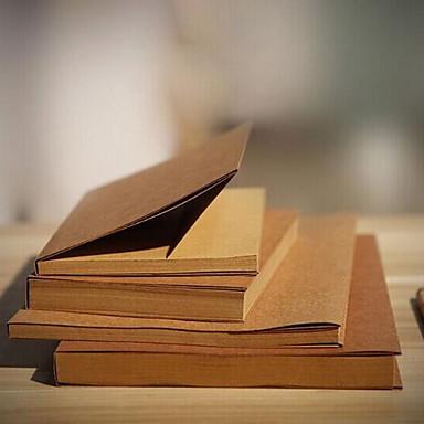 Caderno Criativo Negócio