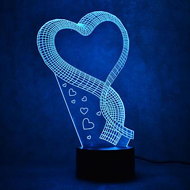 1 قطعة ليلة 3D متعدد الألوان USB جهاز استشعار تخفيت ضد الماء لون التغير