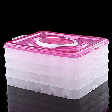 1 Keittiö Muovi Ruokavarasto