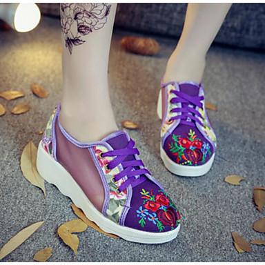 Damen Sneakers Komfort Sommer PU Normal Weiß Purpur 5 - 7 cm