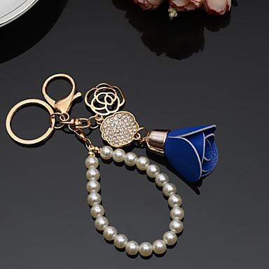 חופשה נושא קלאסי פנטזיה מצדדים במחזיק מפתחות חומר סגסוגת מזכרות מחזיקי מפתחות אחרים - 1 כל העונות