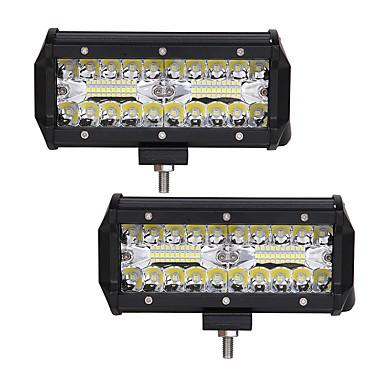 2pcs Mașină Becuri 120W LED Integrat 12000lm 40 LED Lumini exterioare For Παγκόσμιο 2018
