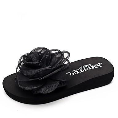 voordelige Damespantoffels & slippers-Dames EVA Zomer Slippers & Flip-Flops Sleehak Zwart / Oranje / Blauw