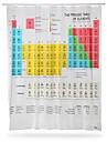 Tabelul periodic al elementelor Duș Cortina