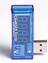 Crab Kingdom® Single Chip Mikro För kontor och utlärande 5.2*2