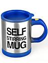 Pahare, 400 Oțel inoxidabil + ABS clasă A Ceai Cafeniu Cupa vid Căni Apă potabilă și ceainic