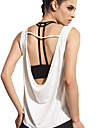 Women\'s Scoop Neck Open Back Yoga Top White Sports Solid Color Tank Top Dance Running Sleeveless Activewear Lightweight Breathable Quick Dry Micro-elastic